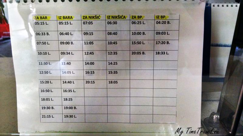 Летнее расписание электричек из Подгорицы